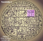 Facsimile 2 Figure 6 Sons of Horus Amhet, Hapy, Tioumautew and Kebhsoniw