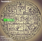 Facsimile 2 Figure 9 Netherworld and his great waters