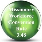 2015 Mormon Stat Report 5