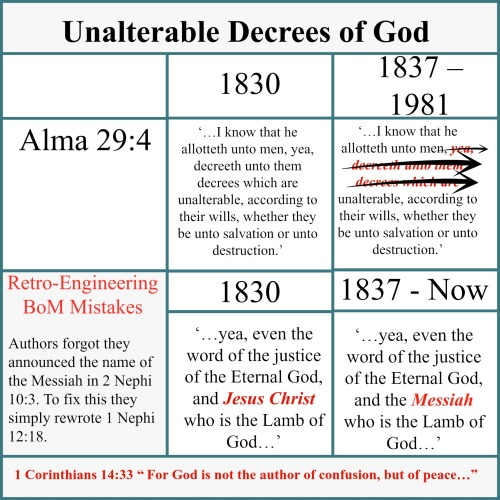 Book of Mormon Changes