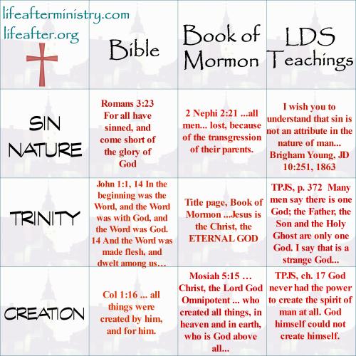 bible-bom-lds-1