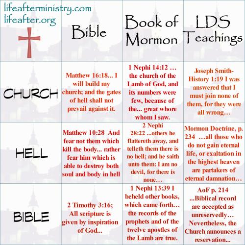 bible-bom-lds-2