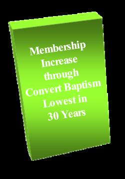 LDS Membership Stats 2016 6 01 x2
